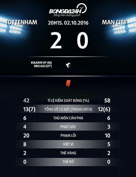 Man City va nhung diem yeu lo ra sau tran thua Tottenham - Anh 3