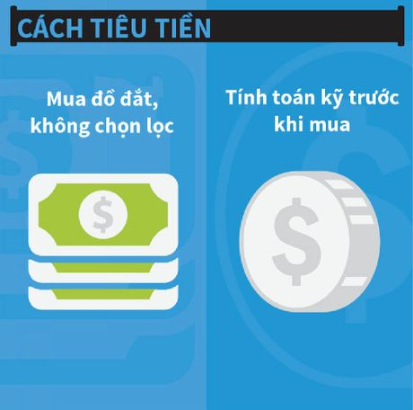 Diem khac biet giua the he ban le va the he cu - Anh 4