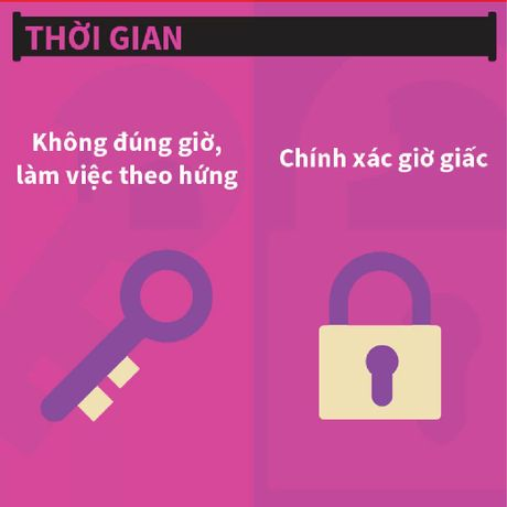 Diem khac biet giua the he ban le va the he cu - Anh 9