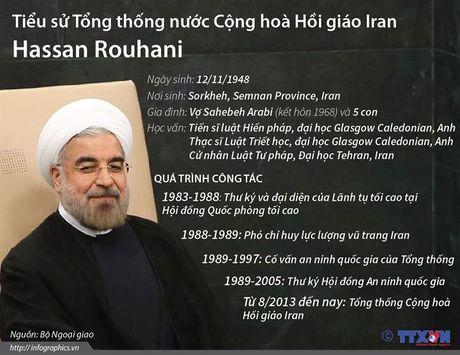 Tieu su Tong thong nuoc Cong hoa Hoi giao Iran Hassan Rouhani - Anh 1