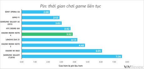 Danh gia Xiaomi Redmi Note 4: nhieu cai thien so voi doi cu - Anh 40