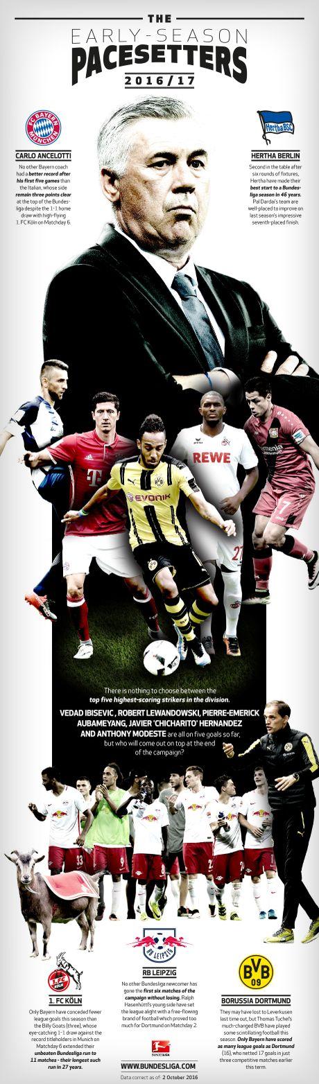 Co mot Bundesliga hap dan chang kem Premier League - Anh 4