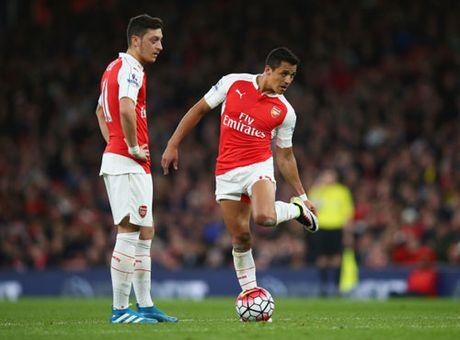 Arsenal oan minh: Ozil, Sanchez doi luong khung - Anh 1