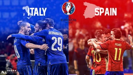 Italia vs Tay Ban Nha: Su xung dot giua hai triet ly - Anh 1