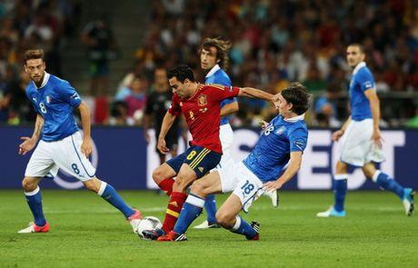 Italia vs Tay Ban Nha: Su xung dot giua hai triet ly - Anh 2