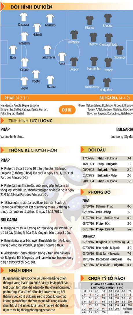 """Phap vs Bulgaria: Thoi cua """"lu tre"""" len ngoi - Anh 4"""