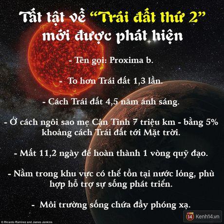 Tim ra bang chung cho thay 'Trai dat thu 2' cung co the duy tri su song - Anh 3