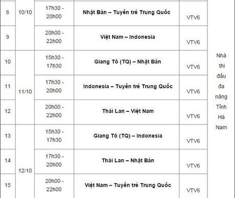 Lich thi dau giai bong chuyen nu VTV Cup 2016 - Anh 3