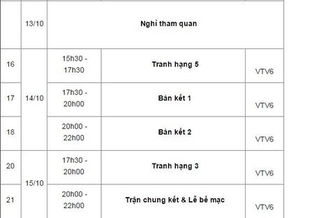 Lich thi dau giai bong chuyen nu VTV Cup 2016 - Anh 4
