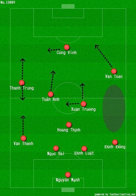 Xuan Truong, Tuan Anh & 'doc chieu' cua Huu Thang - Anh 6