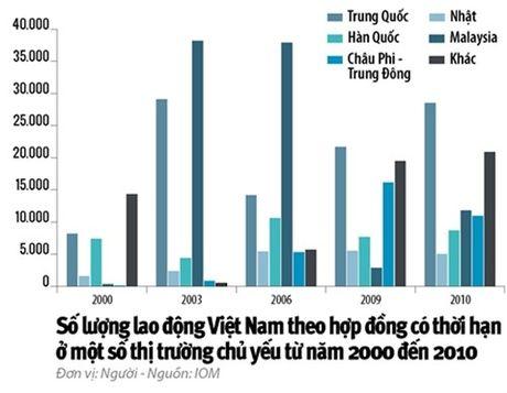 Kinh te Viet Nam: He luy da chieu tu vong xoay di dan - Anh 1