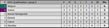 Hazard va Lukaku lap cong, Bi 'nghien nat' Bosnia - Anh 1