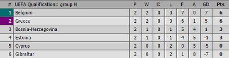 Hazard ghi ban kieu Romario, Alderweireld danh got ngoan muc, Bi thang de Bosnia - Anh 1