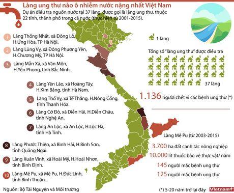 Lang ung thu nao o nhiem nang nhat Viet Nam - Anh 1