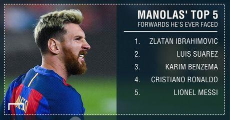 Sao Roma: Messi chi hay thu 5 the gioi, xep sau Ibra, Benzema - Anh 1