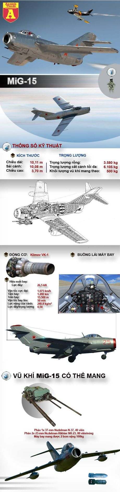 MiG-15- Huyen thoai mo dau ky nguyen MiG - Anh 1