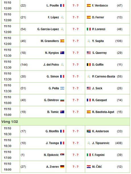 "Shanghai Masters ngay 1: Djokovic co ""tinh giac""? - Anh 3"