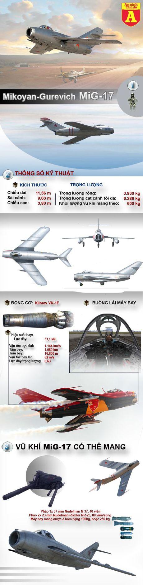 MiG-17 Huyen thoai tren bau troi Viet Nam lam My sung sot - Anh 1