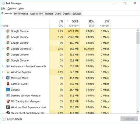 Google Chrome moi se ton rat it RAM, dieu do co lam cho may tinh ban chay nhanh hon? - Anh 1