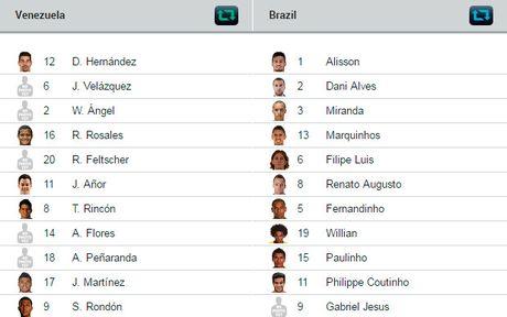 Brazil ha Venezuela o tran cau gap su co mat dien - Anh 4