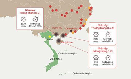 Viet Nam de nghi Trung Quoc trao doi thong tin ve ba nha may dien hat nhan - Anh 1