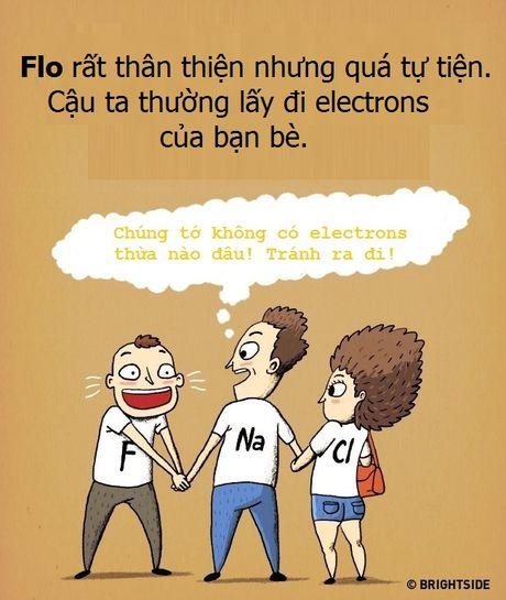 Anh vui: Khi nguyen to hoa hoc duoc 'nhan cach hoa' - Anh 3