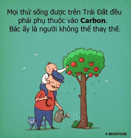 Anh vui: Khi nguyen to hoa hoc duoc 'nhan cach hoa' - Anh 4