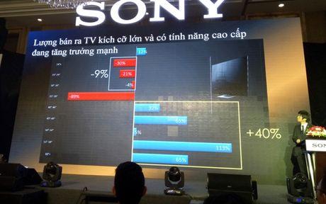 Sony gioi thieu TV BRAVIA 4K HDR - Anh 1