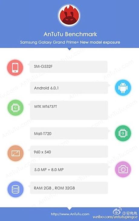 "Samsung Galaxy Grand Prime+: Smartphone dau tien su dung chipset ""khung"" - Anh 1"