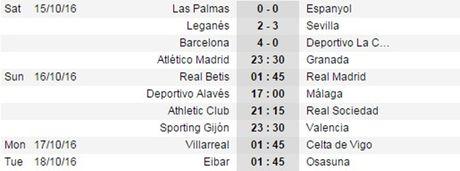 Messi ghi ban ngay tai xuat, Barca ha dep Deportivo - Anh 4