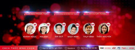Xem Liveshow 5 - ban ket 1 Giong hat Viet nhi 2016 ngay 15/10 online tren VTV3 - Anh 1