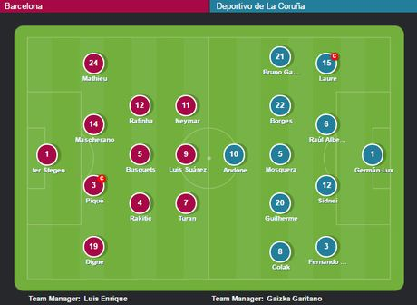 Barcelona vs Deportivo (0-0, H1): Neymar volley doi xa - Anh 5
