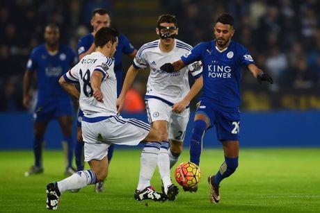 Kết quả bóng đá trận Chelsea - Leicester