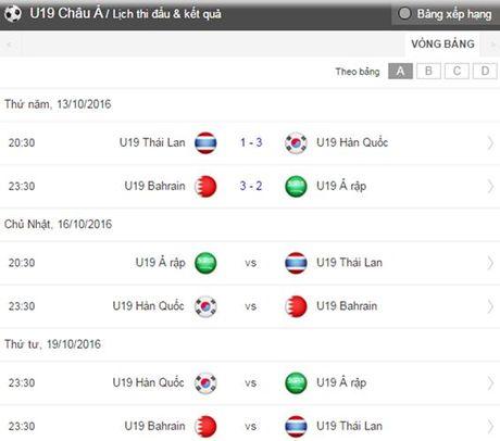 Lich thi dau va tuong thuat truc tiep giai U19 chau A 2016 - Anh 1