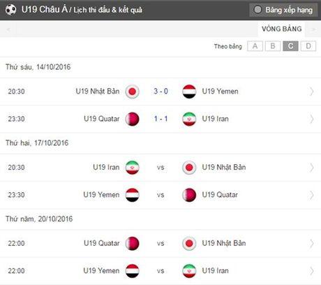 Lich thi dau va tuong thuat truc tiep giai U19 chau A 2016 - Anh 3
