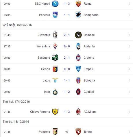 Danh bai Chievo tren san khach, AC Milan chen chan vao top 3 - Anh 5