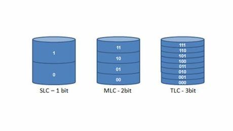 Plextor ra mat o SSD S1 cuoi cung voi chip nho MLC - Anh 2