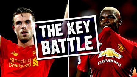 5 diem nong nhat tran Liverpool - Man Utd - Anh 2