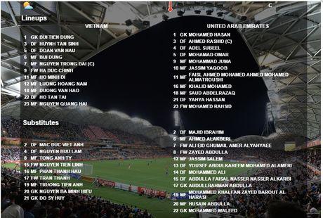 Truc tiep U.19 VN - U.19 UAE 1-0: Ho Minh Di ghi ban tuyet dep - Anh 3
