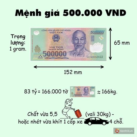 83 ty trung thuong neu la to 500k thi chat duoc co nao nhi? - Anh 2