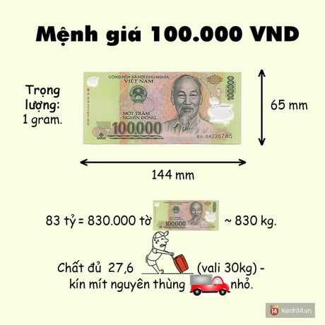 83 ty trung thuong neu la to 500k thi chat duoc co nao nhi? - Anh 4