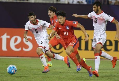 VCK U-19 chau A: Thai Lan thua tran thu 2 - Anh 4