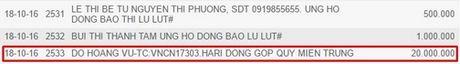 Bat ngo voi so tien Hari Won ung ho dong bao lu lut mien Trung - Anh 6