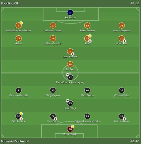 Dortmund tiep tuc dung tren Real nho Aubameyang - Anh 1