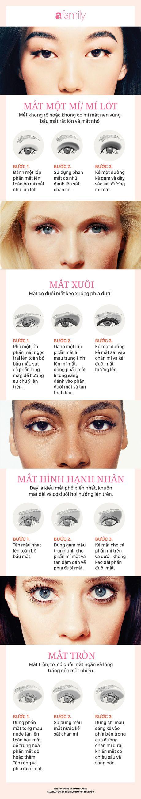 Học cách trang điểm phù hợp với từng dáng mắt